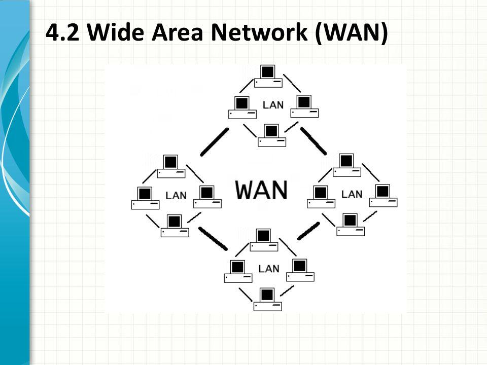 4.2 Wide Area Network (WAN)