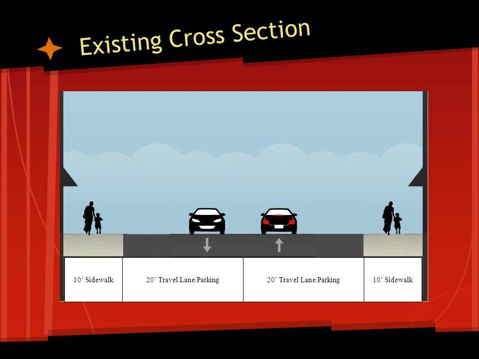 Existing Cross Section 10 Sidewalk20 Travel Lane/Parking 10 Sidewalk