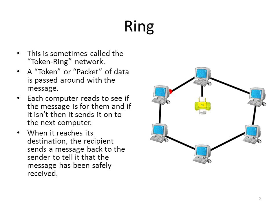 This is sometimes called the Token-Ring network.