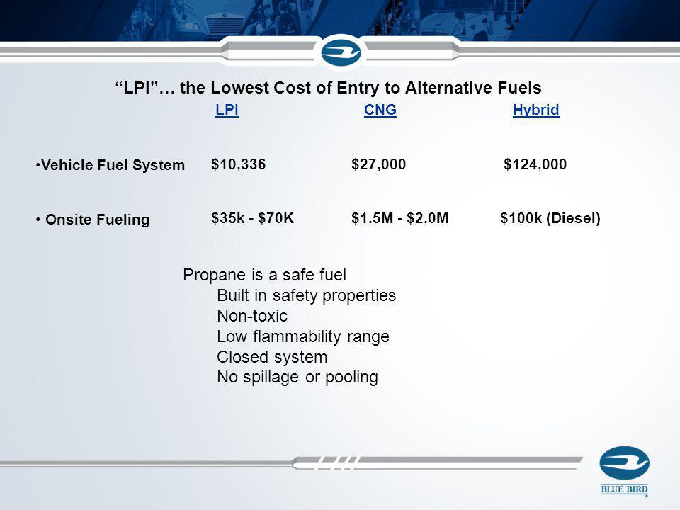 LPI… the Lowest Cost of Entry to Alternative Fuels LPI CNG Hybrid $10,336 $27,000 $124,000 $35k - $70K $1.5M - $2.0M $100k (Diesel) Vehicle Fuel Syste