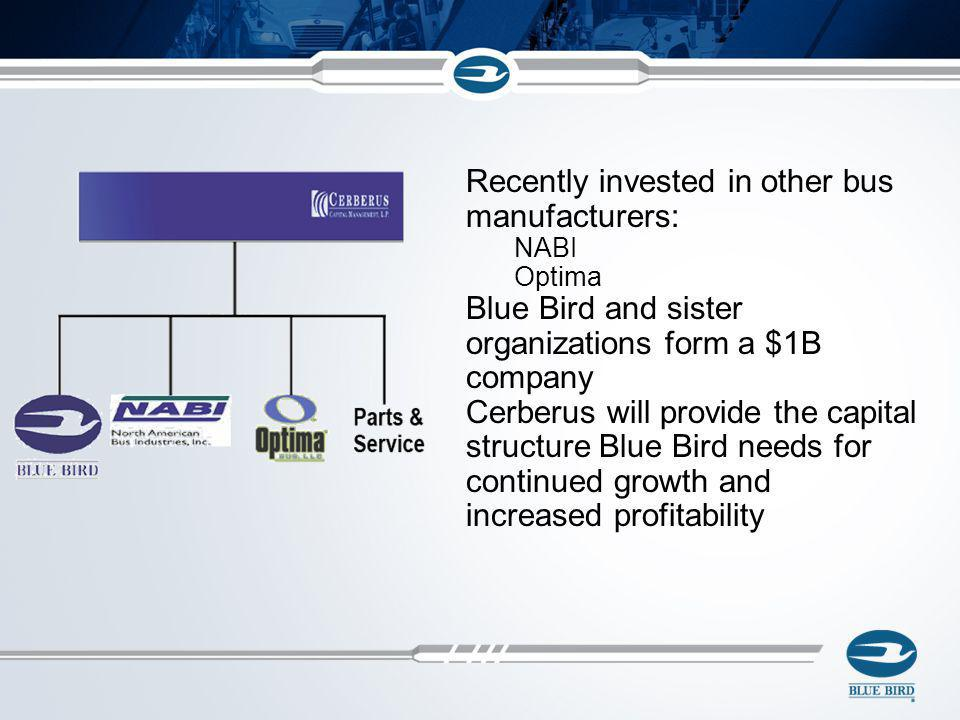Recently invested in other bus manufacturers: NABI Optima Blue Bird and sister organizations form a $1B company Cerberus will provide the capital stru