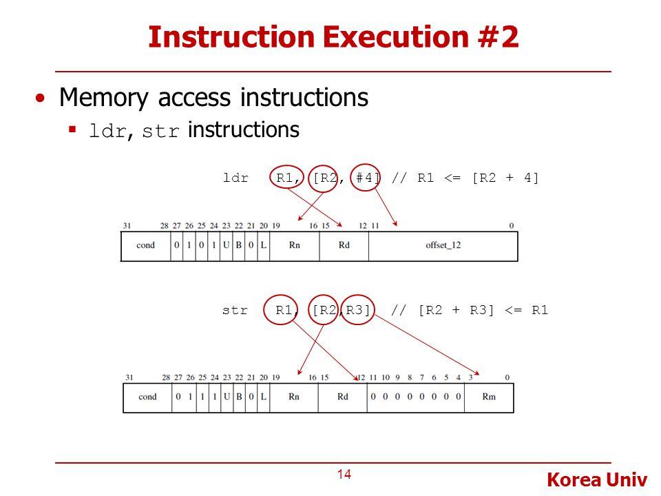 Korea Univ Instruction Execution #2 14 Memory access instructions ldr, str instructions ldr R1, [R2, #4] // R1 <= [R2 + 4] str R1, [R2,R3] // [R2 + R3
