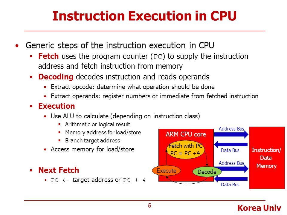 Korea Univ Instruction Execution in CPU Generic steps of the instruction execution in CPU Fetch uses the program counter ( PC ) to supply the instruct