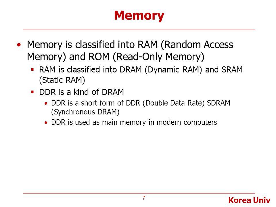 Korea Univ Memory Memory is classified into RAM (Random Access Memory) and ROM (Read-Only Memory) RAM is classified into DRAM (Dynamic RAM) and SRAM (