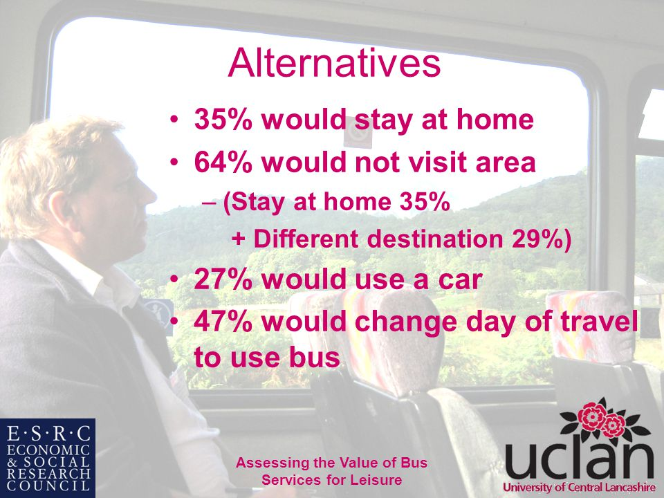 24 Assessing the Value of Bus Services for Leisure Alternatives 35% would stay at home 64% would not visit area –(Stay at home 35% + Different destination 29%) 27% would use a car 47% would change day of travel to use bus