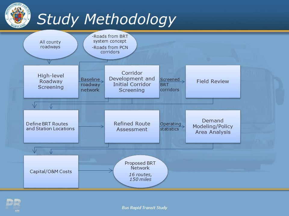 Bus Rapid Transit Study Study Methodology Baseline roadway network Screened BRT corridors Operating statistics