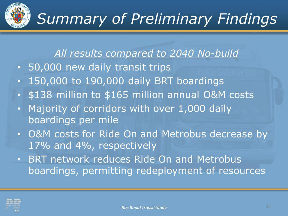 Bus Rapid Transit Study Summary of Preliminary Findings All results compared to 2040 No-build 50,000 new daily transit trips 150,000 to 190,000 daily BRT boardings $138 million to $165 million annual O&M costs Majority of corridors with over 1,000 daily boardings per mile O&M costs for Ride On and Metrobus decrease by 17% and 4%, respectively BRT network reduces Ride On and Metrobus boardings, permitting redeployment of resources 17