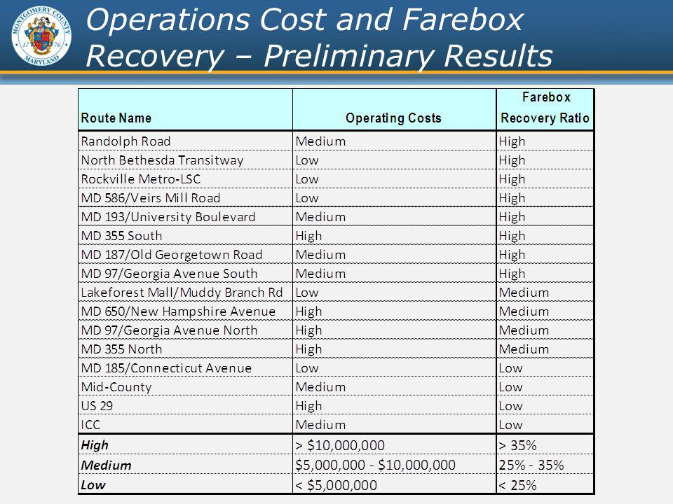 Bus Rapid Transit Study Operations Cost and Farebox Recovery – Preliminary Results