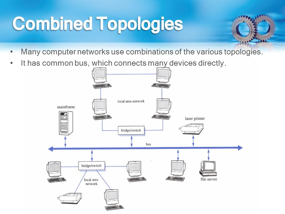 Many computer networks use combinations of the various topologies. It has common bus, which connects many devices directly.