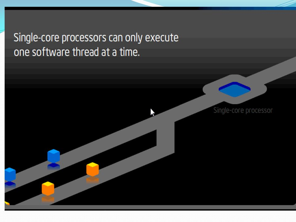 Single core Single work at 1 time Less of heat Duo core 2 work at one time More amount of cooling required Core 2 quad processor 4 work at one time Still under construction