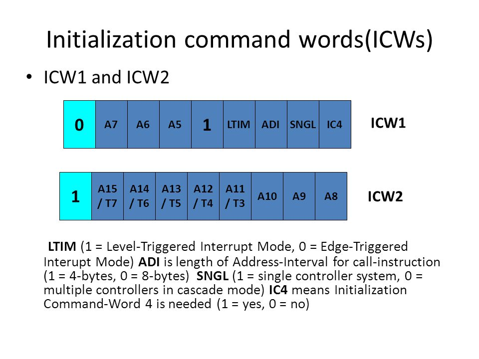 Initialization command words(ICWs) ICW1 and ICW2 LTIM (1 = Level-Triggered Interrupt Mode, 0 = Edge-Triggered Interupt Mode) ADI is length of Address-