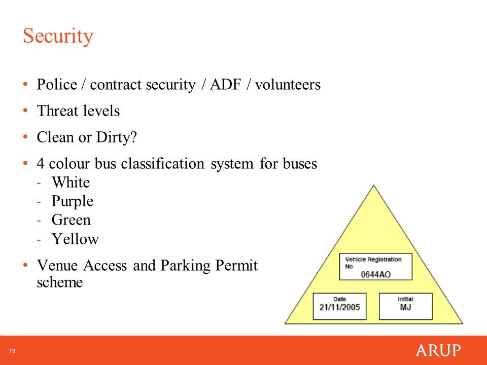 13 Security Police / contract security / ADF / volunteers Threat levels Clean or Dirty.
