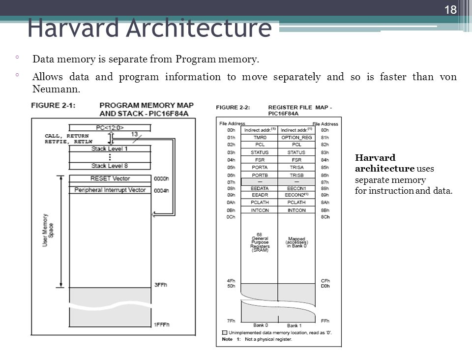 18 Harvard Architecture ° Data memory is separate from Program memory. ° Allows data and program information to move separately and so is faster than