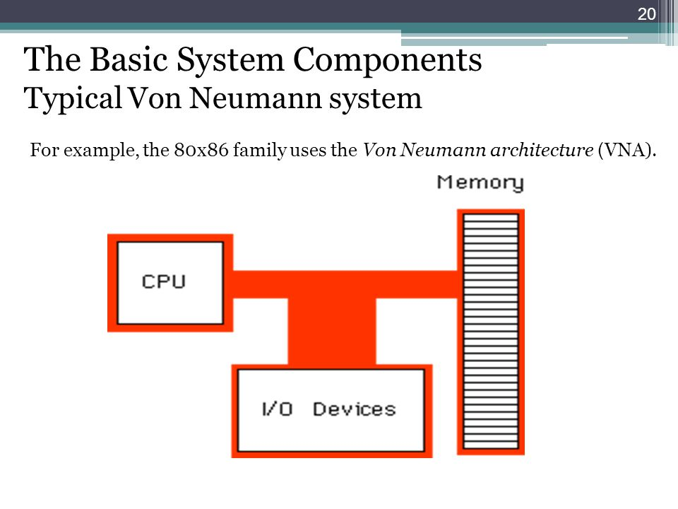20 The Basic System Components Typical Von Neumann system For example, the 80x86 family uses the Von Neumann architecture) VNA).