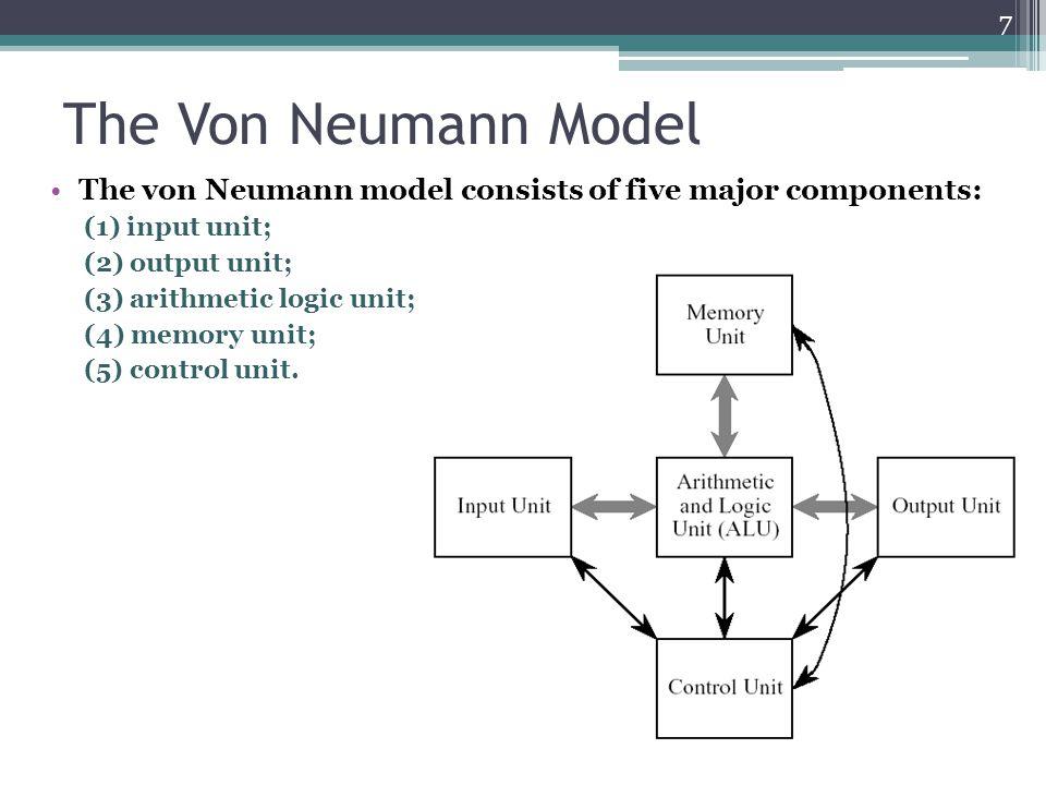 The Von Neumann Model The von Neumann model consists of five major components: (1) input unit; (2) output unit; (3) arithmetic logic unit; (4) memory