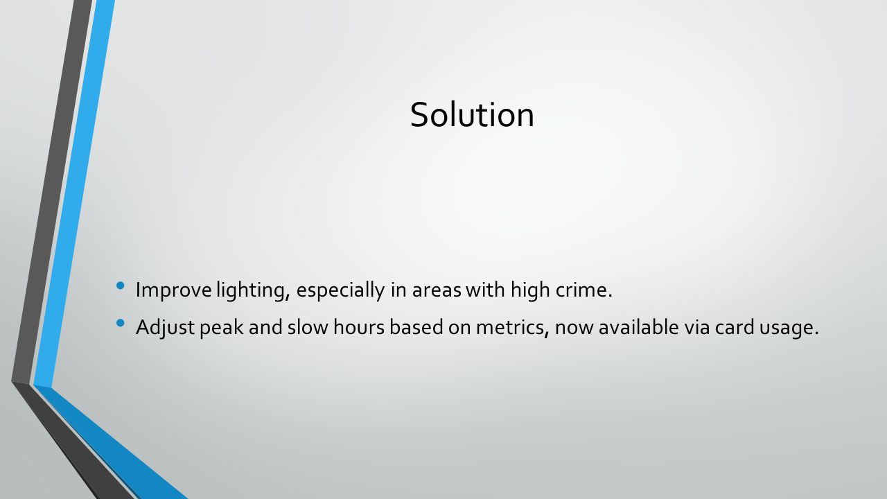 Solution Improve lighting, especially in areas with high crime. Adjust peak and slow hours based on metrics, now available via card usage.