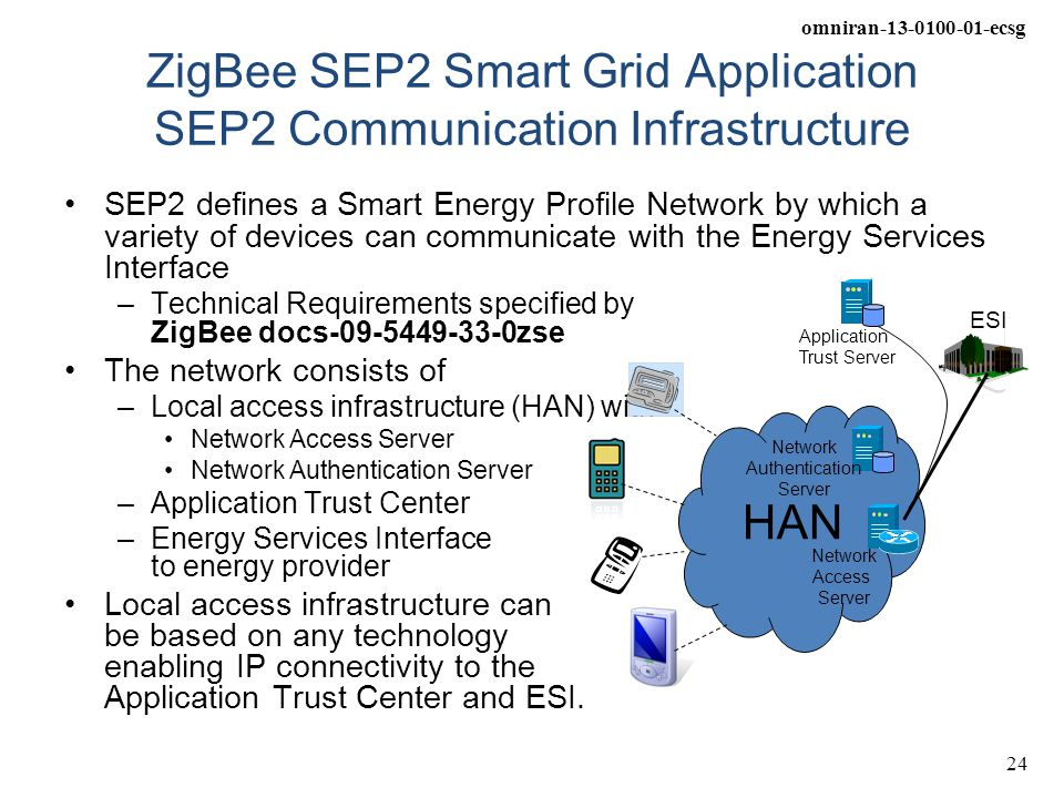 omniran-13-0100-01-ecsg 24 ZigBee SEP2 Smart Grid Application SEP2 Communication Infrastructure SEP2 defines a Smart Energy Profile Network by which a