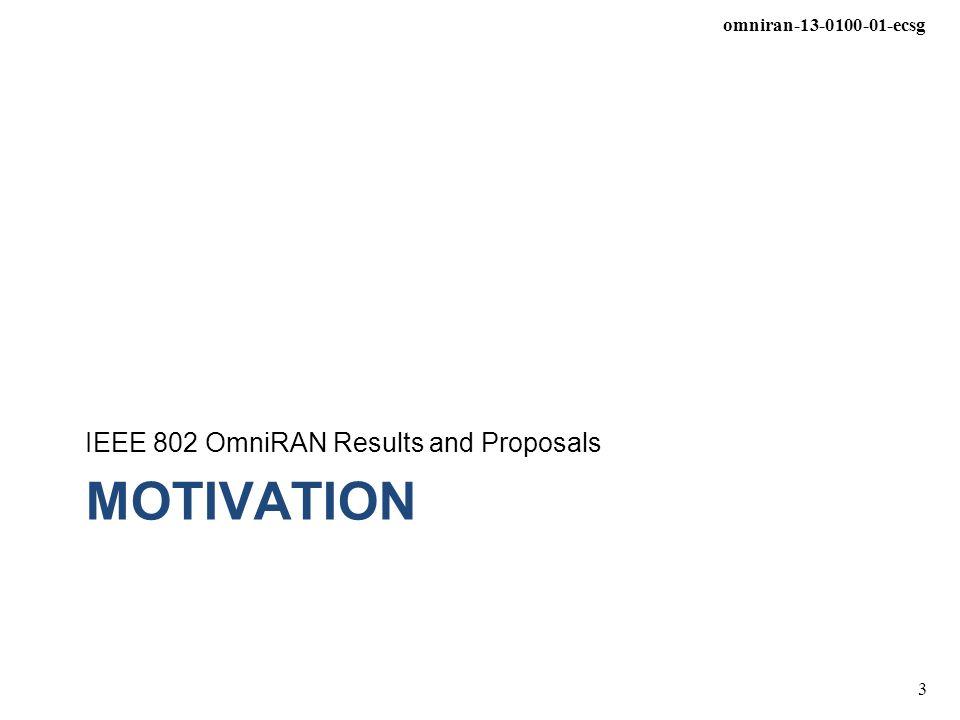 omniran-13-0100-01-ecsg 3 MOTIVATION IEEE 802 OmniRAN Results and Proposals