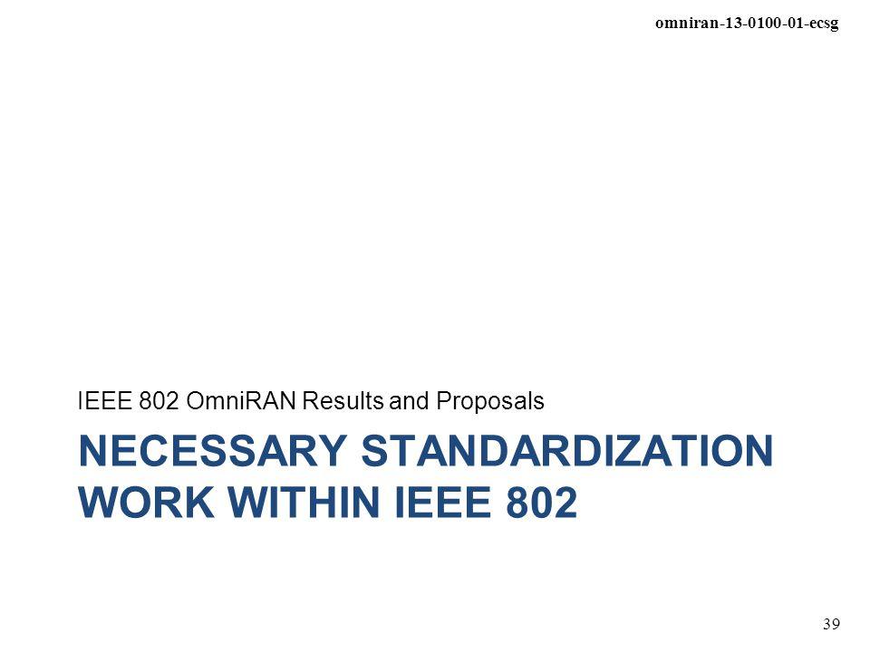 omniran-13-0100-01-ecsg 39 NECESSARY STANDARDIZATION WORK WITHIN IEEE 802 IEEE 802 OmniRAN Results and Proposals