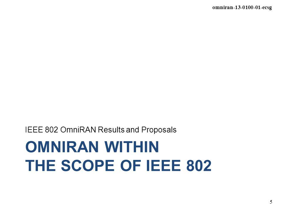 omniran-13-0100-01-ecsg 5 OMNIRAN WITHIN THE SCOPE OF IEEE 802 IEEE 802 OmniRAN Results and Proposals