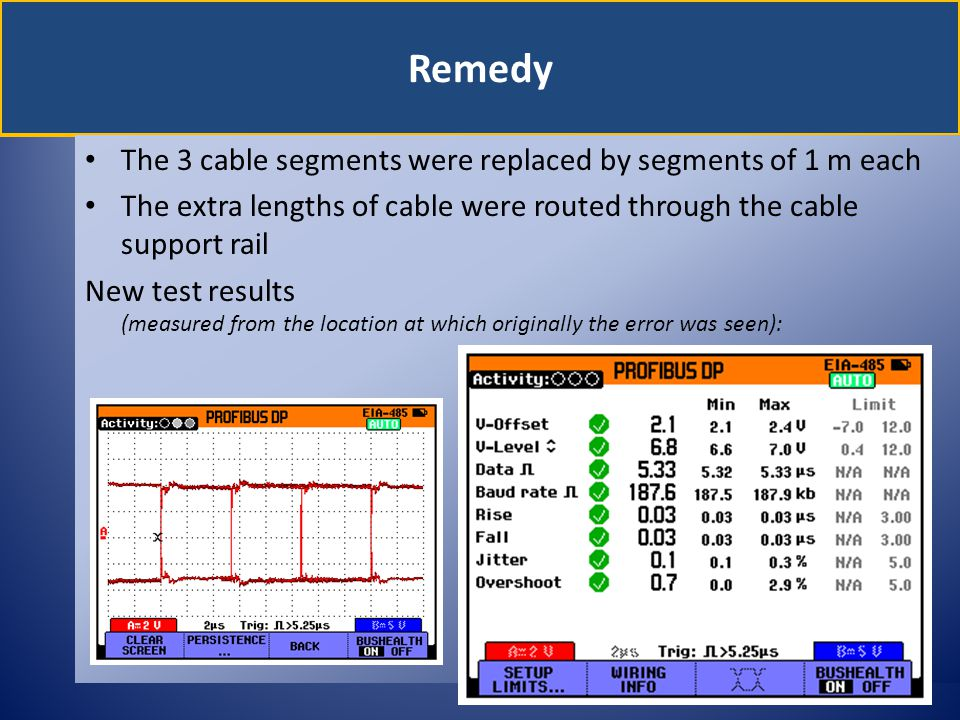 Remedy The 3 cable segments were replaced by segments of 1 m each The extra lengths of cable were routed through the cable support rail New test results (measured from the location at which originally the error was seen):