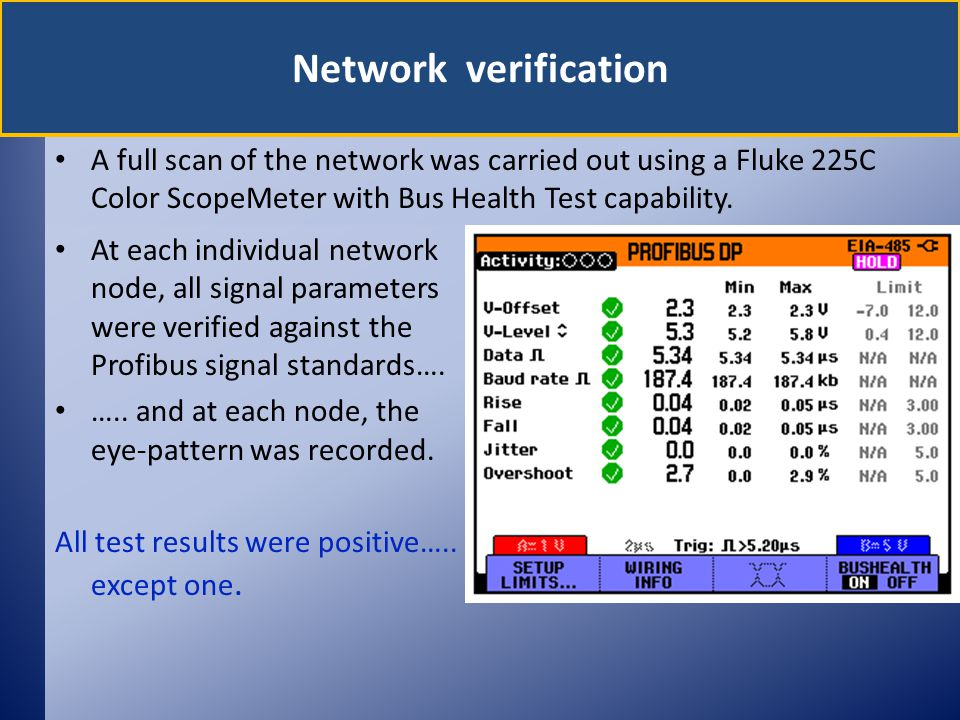 A full scan of the network was carried out using a Fluke 225C Color ScopeMeter with Bus Health Test capability.
