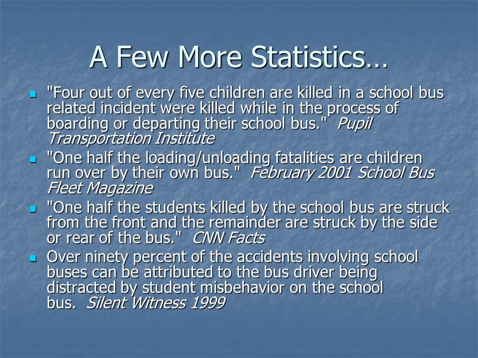 A Few More Statistics…