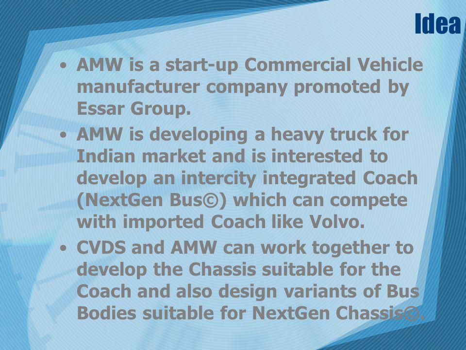 Strategic Partners 1.TeamPro Ltd - Project & Finance Management Consultants.