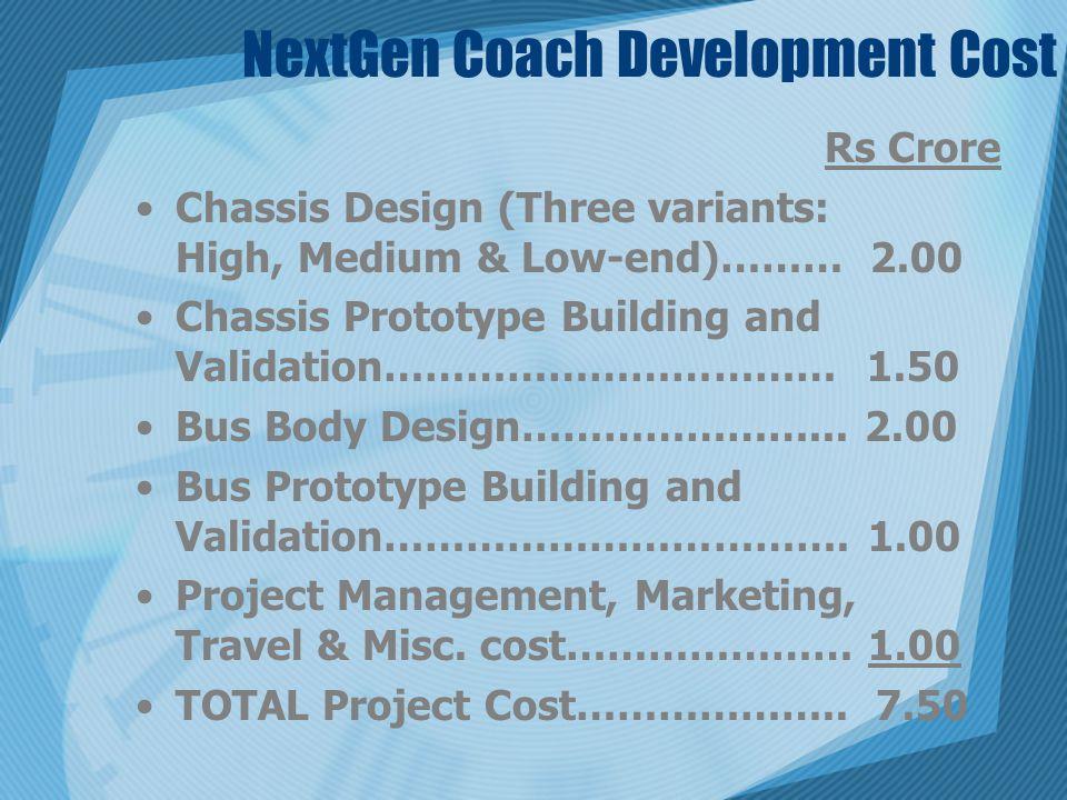Profitability & Viability RoI: 15-20% Profit is targeted from NextGen Coach© Development Project.
