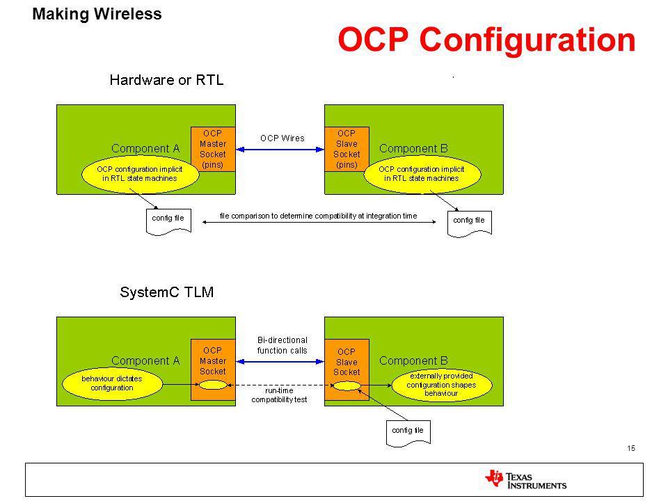 Making Wireless 15 OCP Configuration