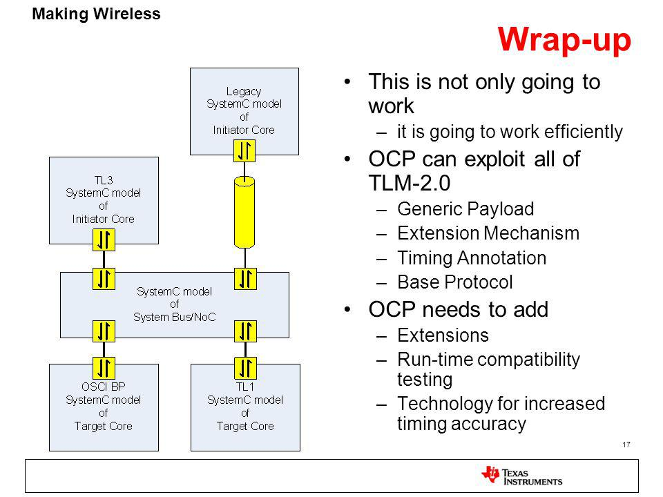 Making Wireless 17 Wrap-up This is not only going to work –it is going to work efficiently OCP can exploit all of TLM-2.0 –Generic Payload –Extension Mechanism –Timing Annotation –Base Protocol OCP needs to add –Extensions –Run-time compatibility testing –Technology for increased timing accuracy