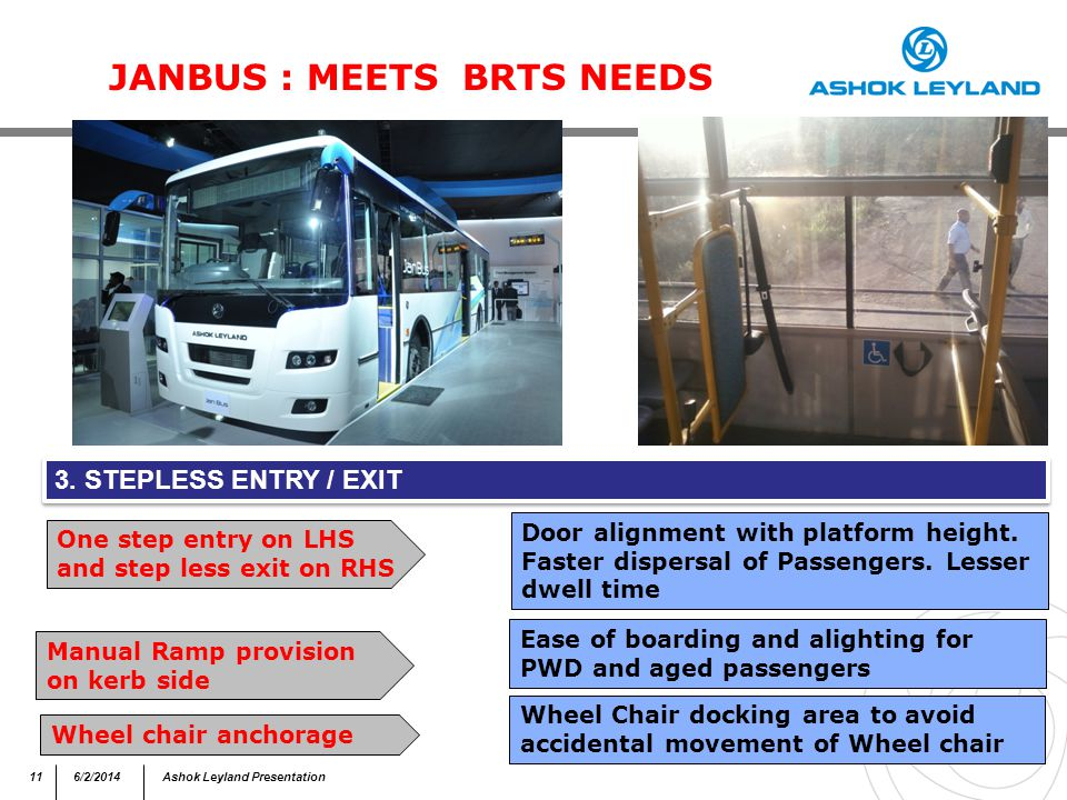 116/2/2014Ashok Leyland Presentation 3. STEPLESS ENTRY / EXIT Door alignment with platform height.
