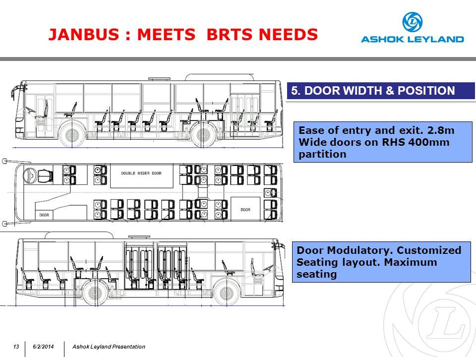 136/2/2014Ashok Leyland Presentation 5. DOOR WIDTH & POSITION Door Modulatory.
