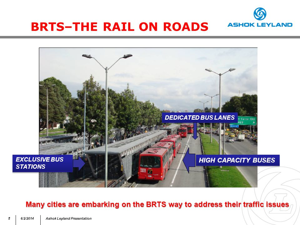 56/2/2014Ashok Leyland Presentation BRTS–THE RAIL ON ROADS Many cities are embarking on the BRTS way to address their traffic issues DEDICATED BUS LANES HIGH CAPACITY BUSES EXCLUSIVE BUS STATIONS