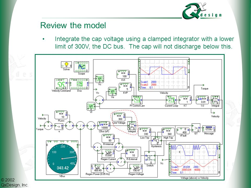 © 2002 QxDesign, Inc. Review the model Integrate the cap voltage using a clamped integrator with a lower limit of 300V, the DC bus. The cap will not d