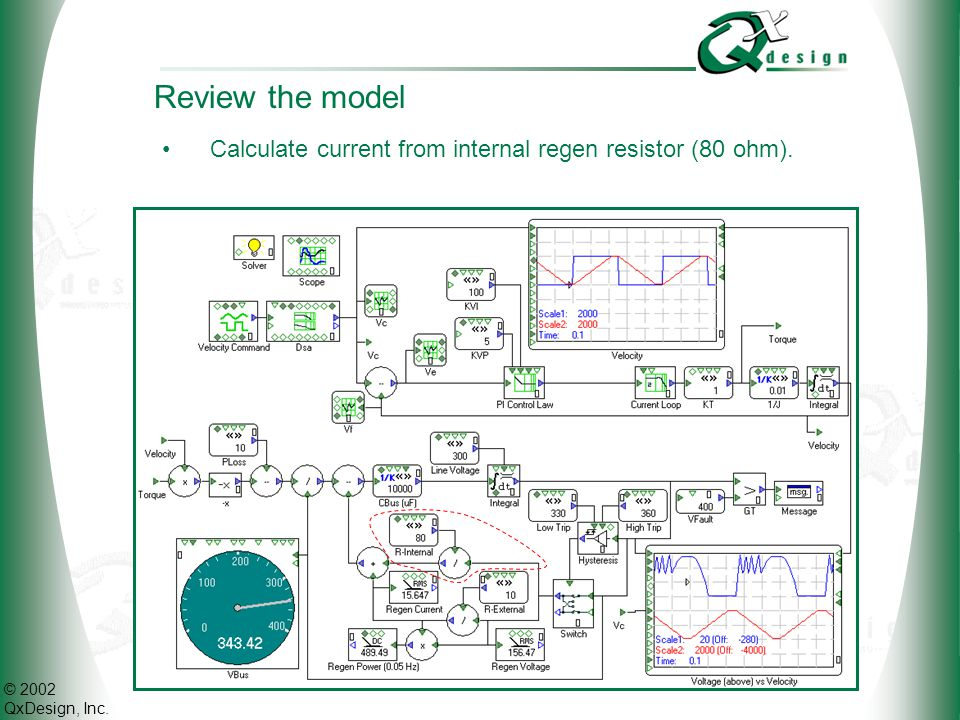 © 2002 QxDesign, Inc. Review the model Calculate current from internal regen resistor (80 ohm).