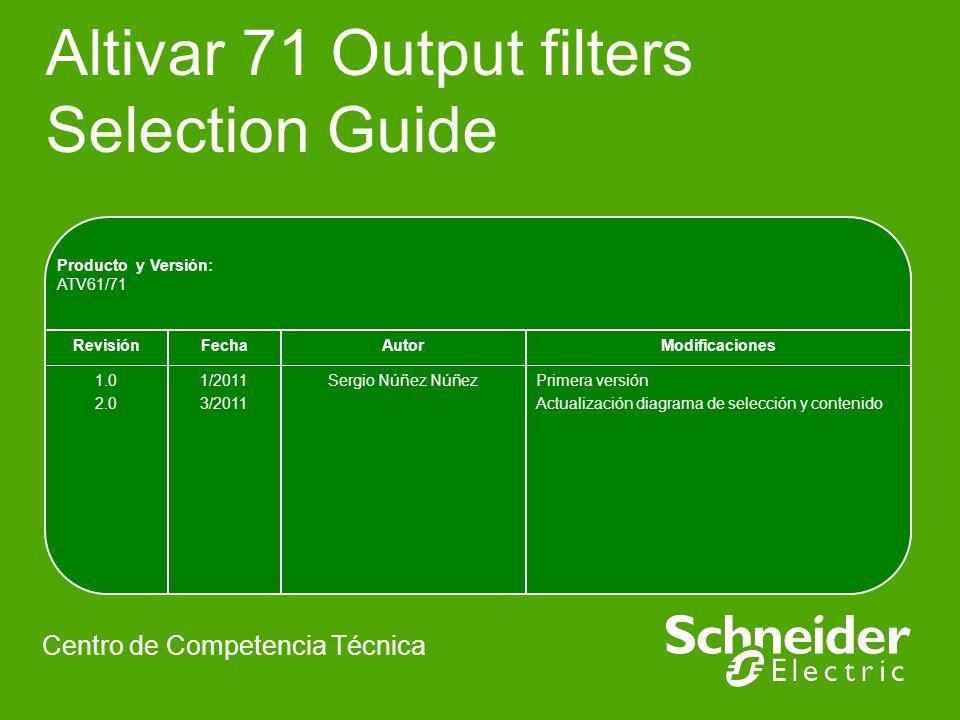 Altivar 71 Output filters Selection Guide Centro de Competencia Técnica Producto y Versión: ATV61/71 Primera versión Actualización diagrama de selecci