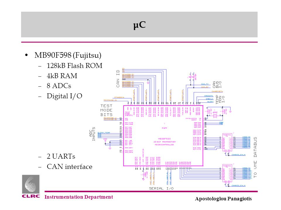Instrumentation Department Apostologlou Panagiotis μCμC MB90F598 (Fujitsu) –128kB Flash ROM –4kB RAM –8 ADCs –Digital I/O –2 UARTs –CAN interface
