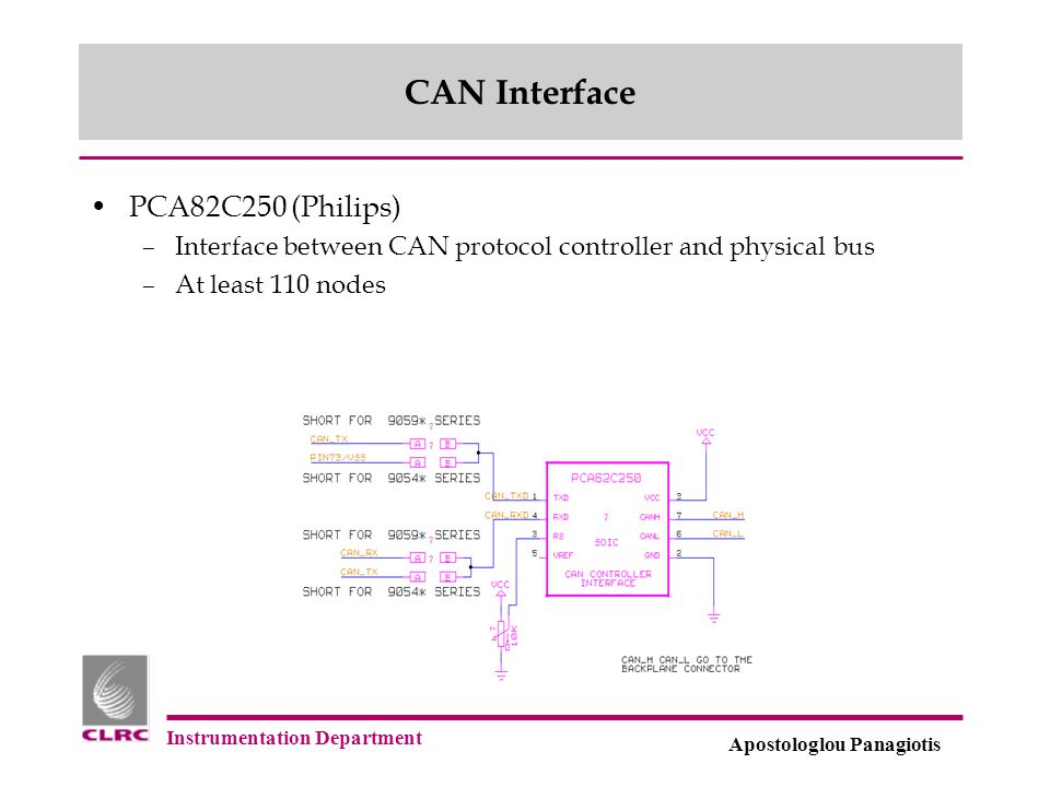 Instrumentation Department Apostologlou Panagiotis CAN Interface PCA82C250 (Philips) –Interface between CAN protocol controller and physical bus –At l