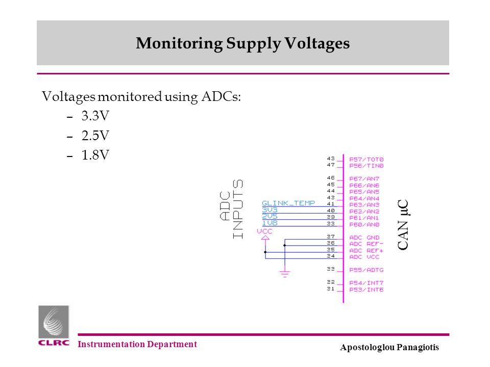 Instrumentation Department Apostologlou Panagiotis Monitoring Supply Voltages Voltages monitored using ADCs: –3.3V –2.5V –1.8V