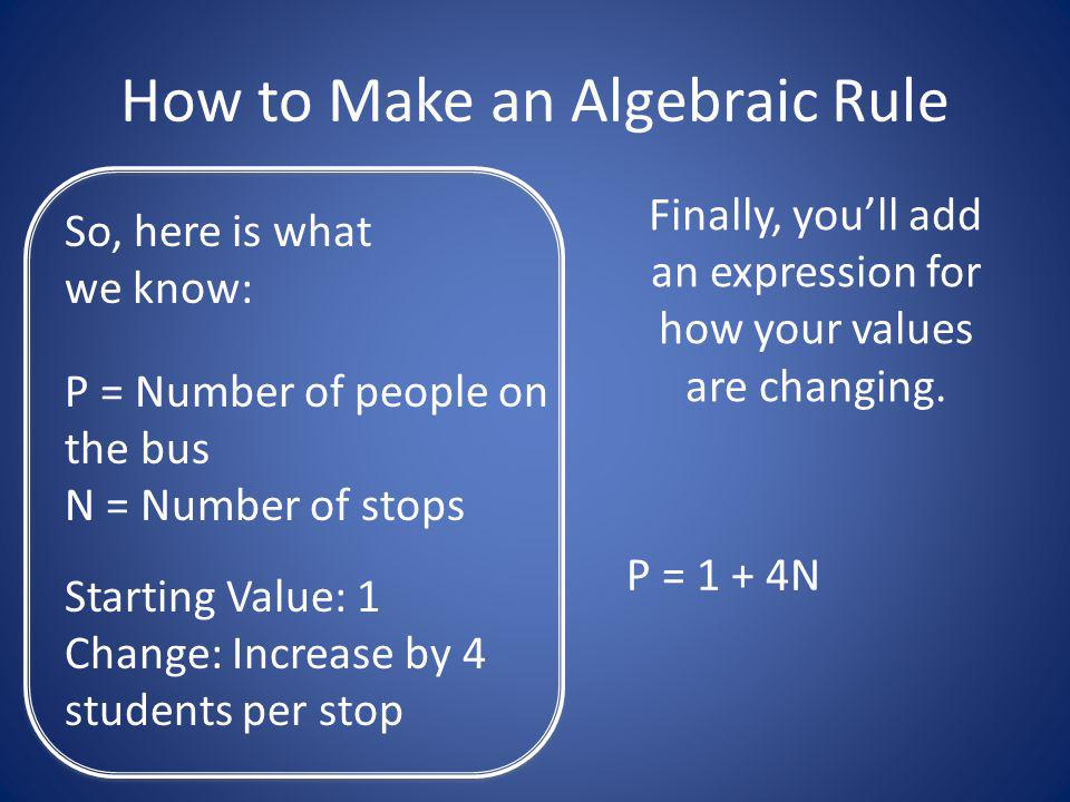 How to Make an Algebraic Rule So, here is what we know: P = Number of people on the bus N = Number of stops Starting Value: 1 Change: Increase by 4 students per stop Finally, youll add an expression for how your values are changing.