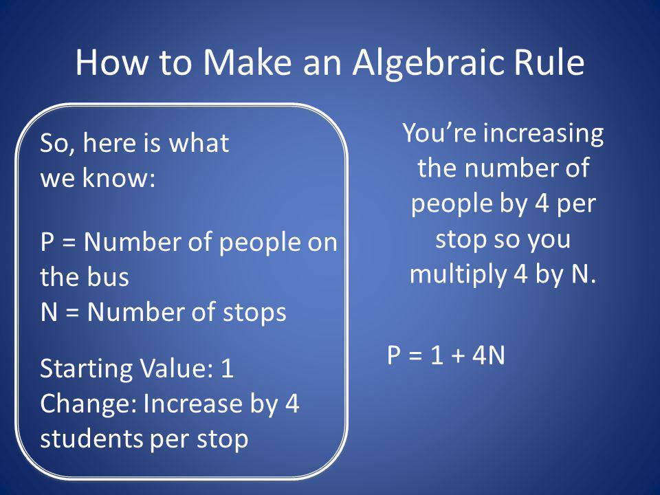 How to Make an Algebraic Rule So, here is what we know: P = Number of people on the bus N = Number of stops Starting Value: 1 Change: Increase by 4 students per stop Youre increasing the number of people by 4 per stop so you multiply 4 by N.