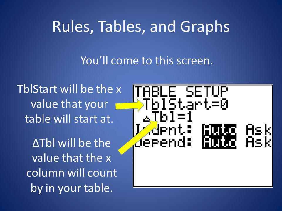 Rules, Tables, and Graphs Youll come to this screen.