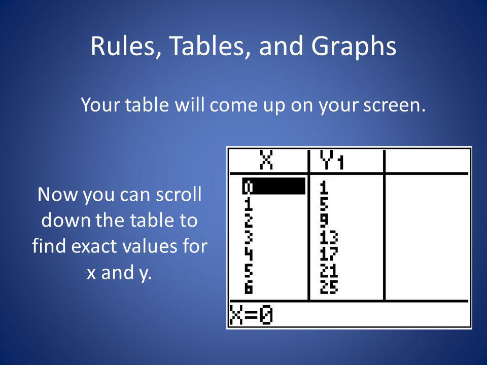 Rules, Tables, and Graphs Your table will come up on your screen.