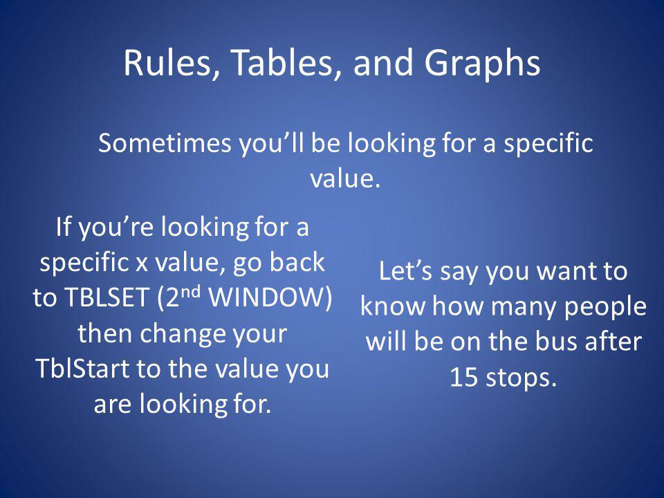 Rules, Tables, and Graphs Sometimes youll be looking for a specific value.