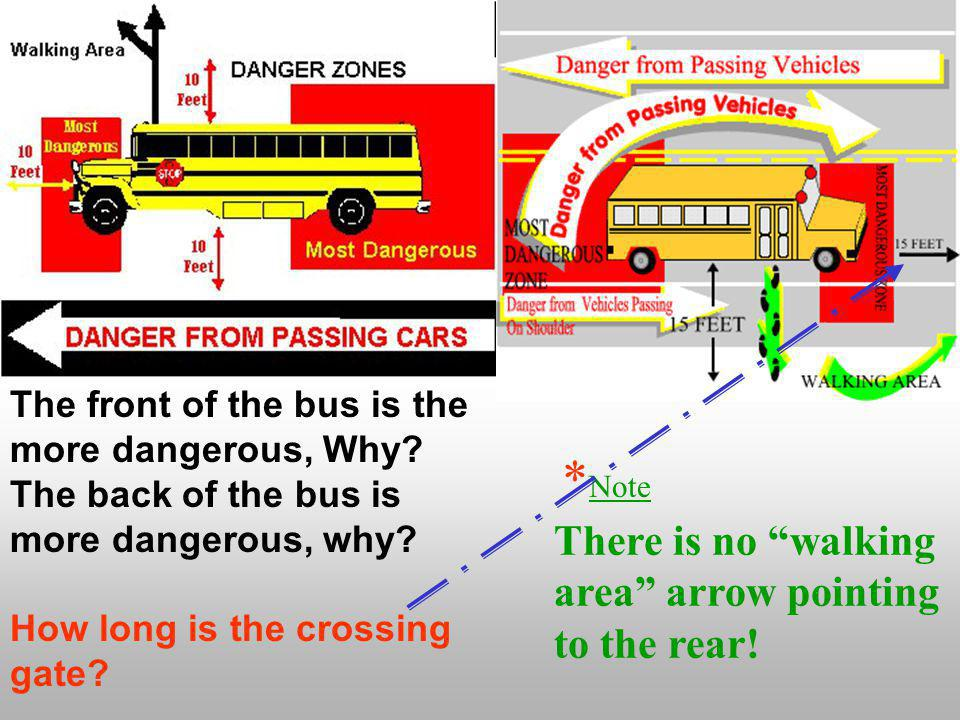 The Danger Zones are the most important part of the FMVSS-111 Field of Vision regulations. Drivers must be well aware of the area it covers and monito