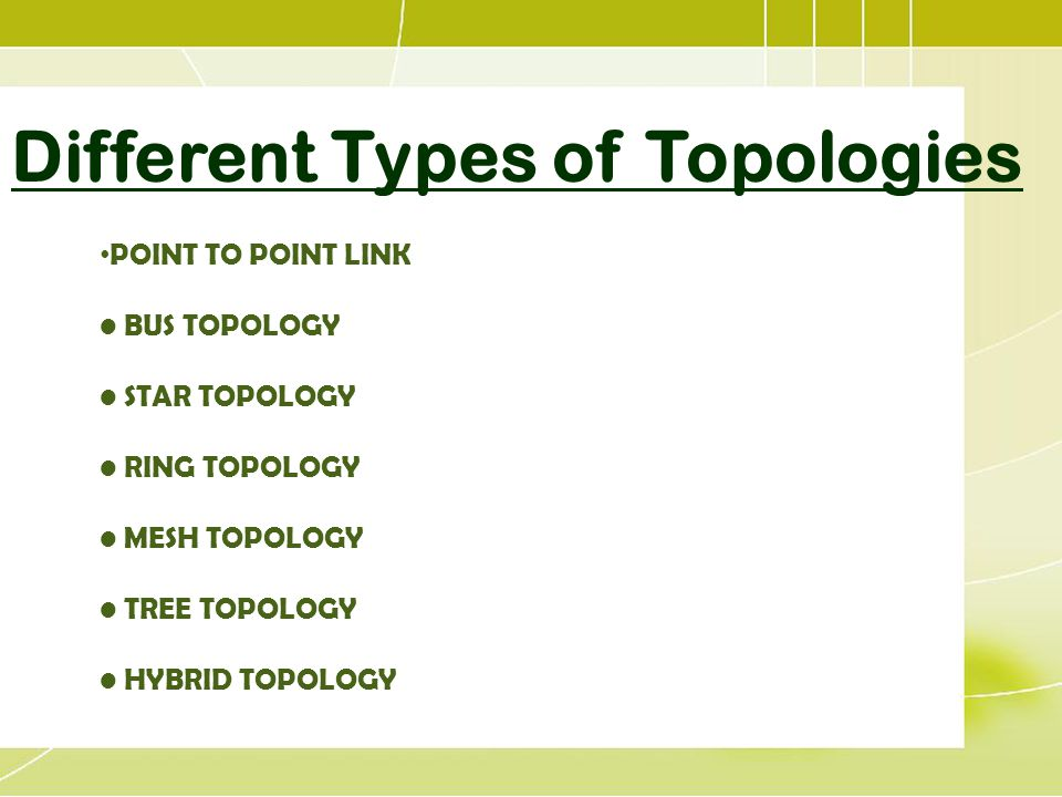 Different Types of Topologies POINT TO POINT LINK BUS TOPOLOGY STAR TOPOLOGY RING TOPOLOGY MESH TOPOLOGY TREE TOPOLOGY HYBRID TOPOLOGY