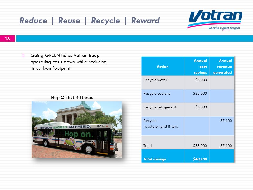 Going GREEN helps Votran keep operating costs down while reducing its carbon footprint.