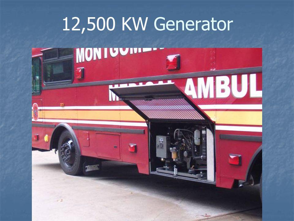 12,500 KW Generator