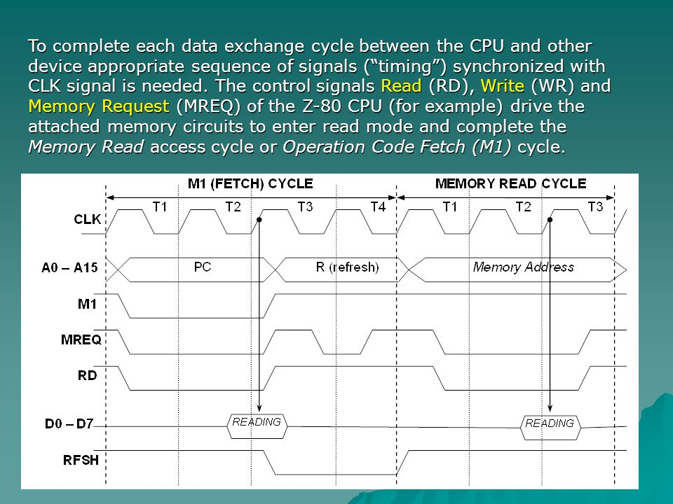 To complete each data exchange cycle between the CPU and other device appropriate sequence of signals (timing) synchronized with CLK signal is needed.